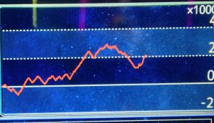 まどマギ2 高設定グラフ2